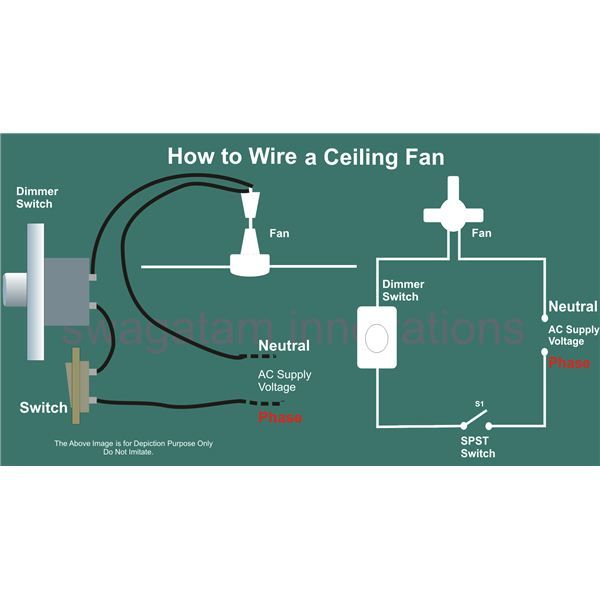 Residential Electrical Circuit Design