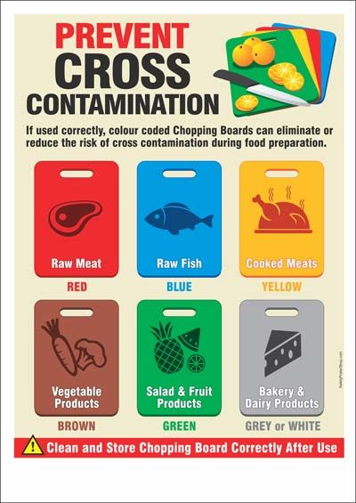 Prevent Cross Contamination Health And Safety In The