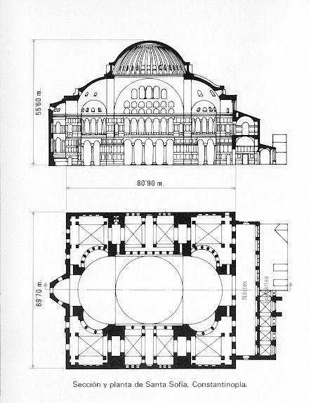 Santa Sofia Seccion Y Planta Hagia Sophia Arquitectura