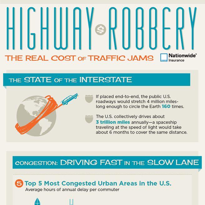 Infographics Cool Names Traffic Transportation