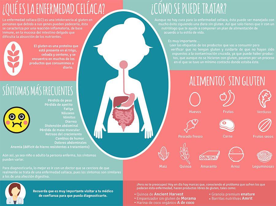 como se diagnostica la celiaquia en adultos