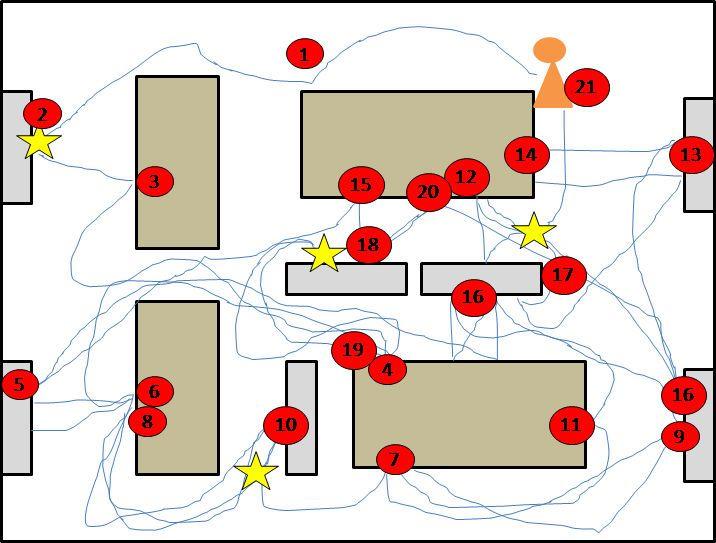 Diagrama De Spaghetti Lean