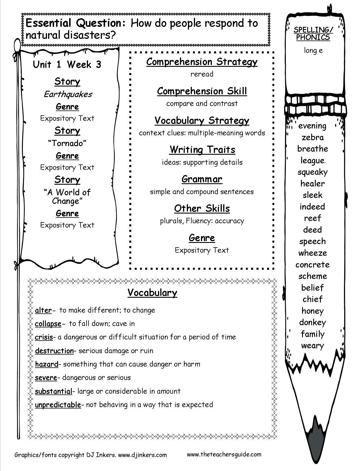 4th Grade Reading Response Worksheets Reading Prehension