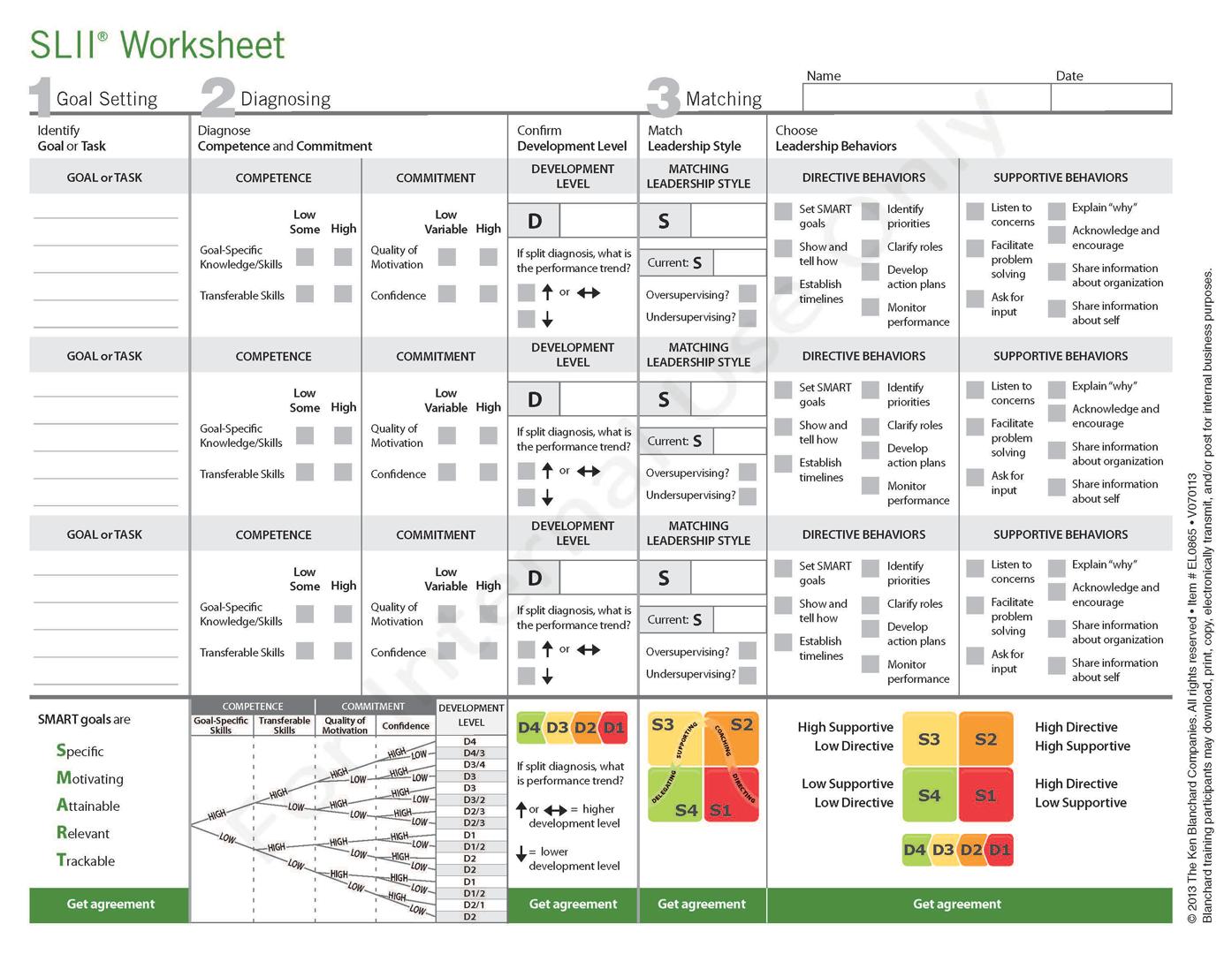 situational leadership model diagram google search situational leadership model diagram google search leadership questionnaireleadership