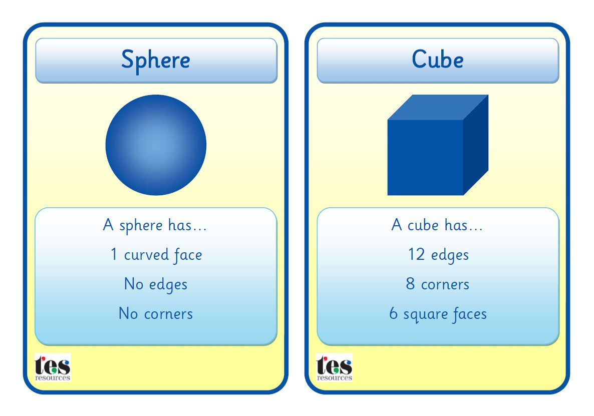 Clear cards for 7 3D shapes - sphere, cube, cuboid, cone