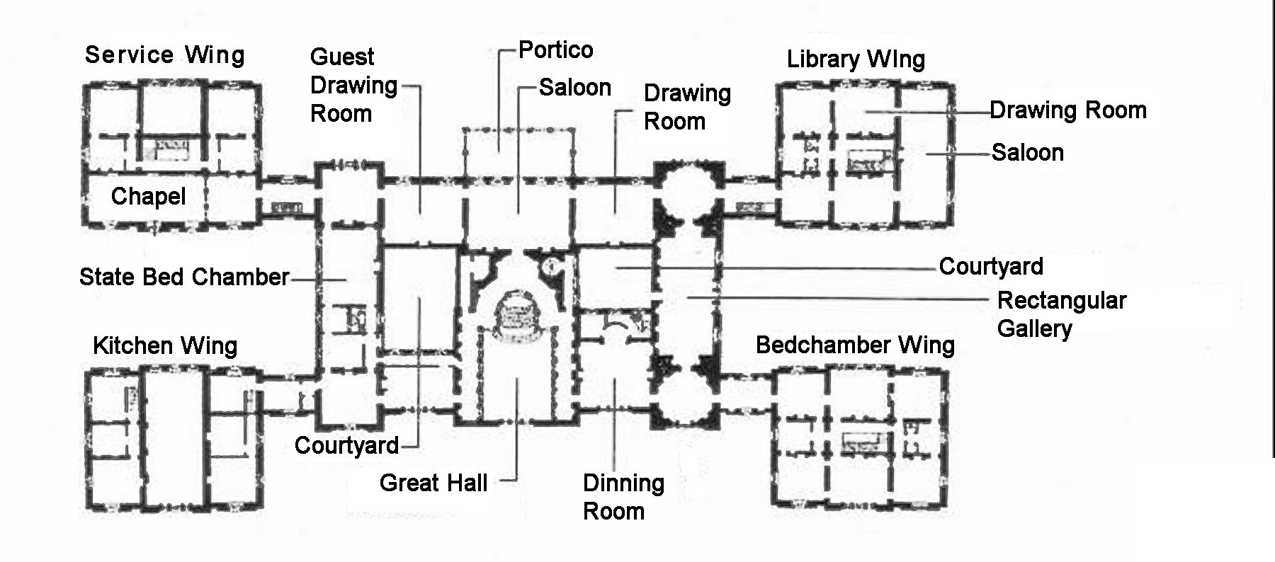 This Is The Floor Plan Of A Single Level Of The Magnificent Holkham Hall Designed By Kent Architectural Floor Plans Floor Plans How To Plan