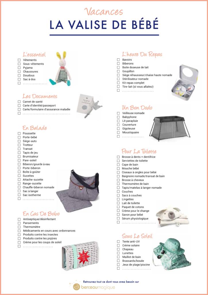 Printable la liste des indispensables pour la valise des vacances avec b b rangements - Comment enlever de la cire sur un vetement ...