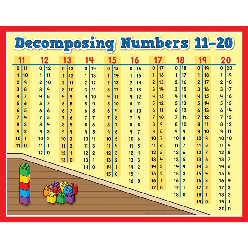 Numbers 1120 Poster numbers