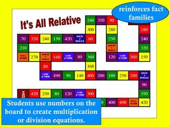 It S All Relative Multiplication And Division Number Rel