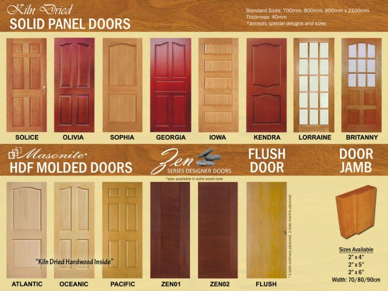 Hdf molded doors solid panel doors view doors for Solid wood door construction