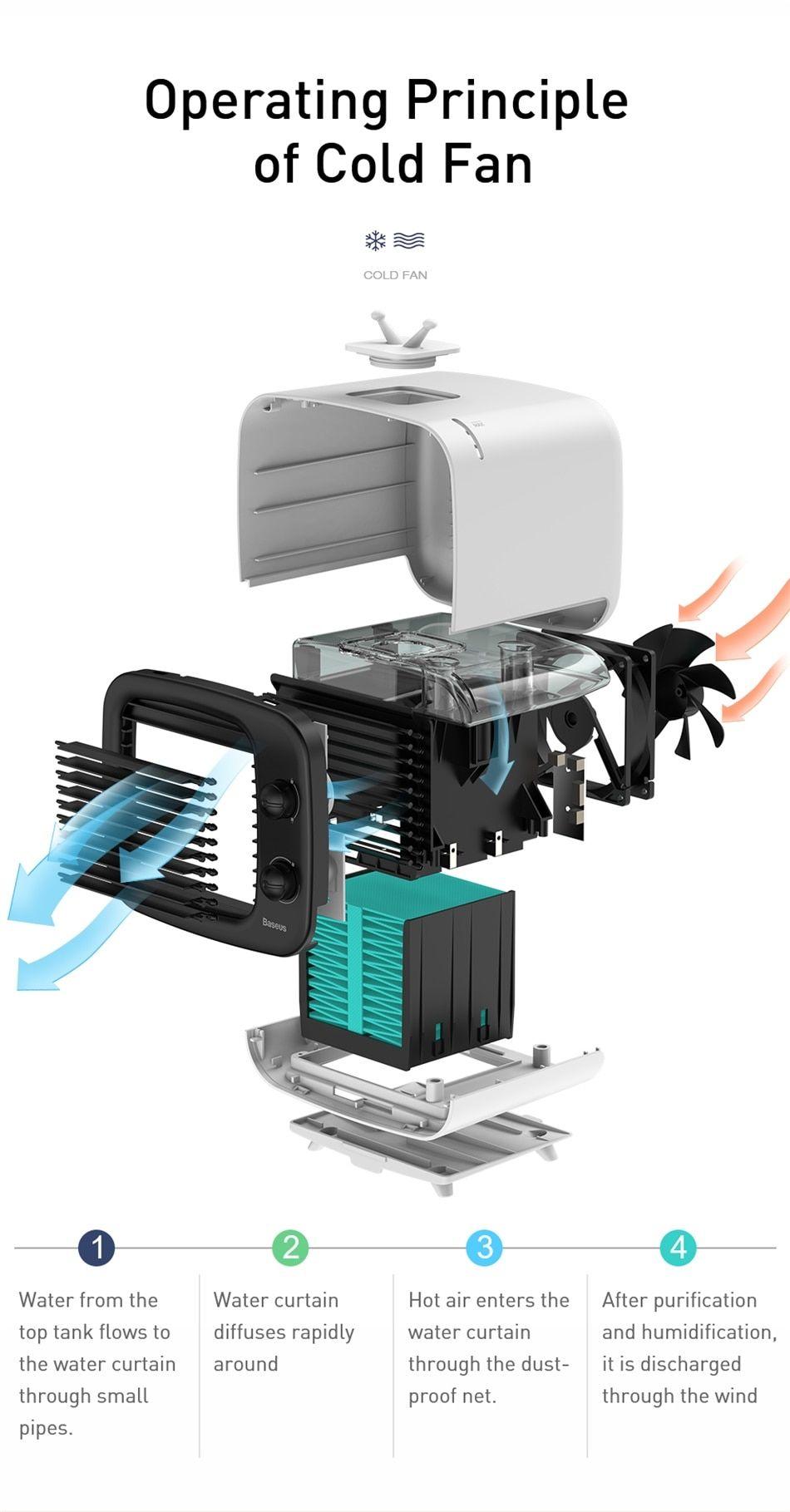 Baseus Air Cooler Fan Portable Air Conditioner Humidifier