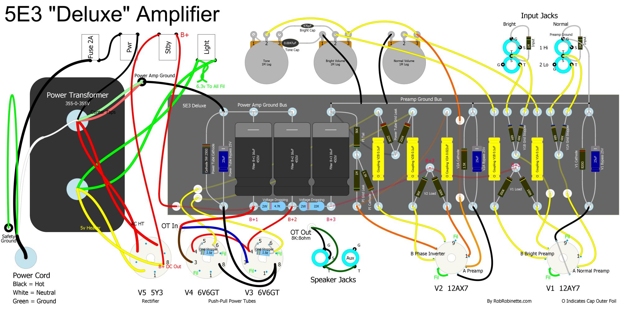 Modern Fender 5e3 Deluxe Tube Guitar Amplifier Layout From