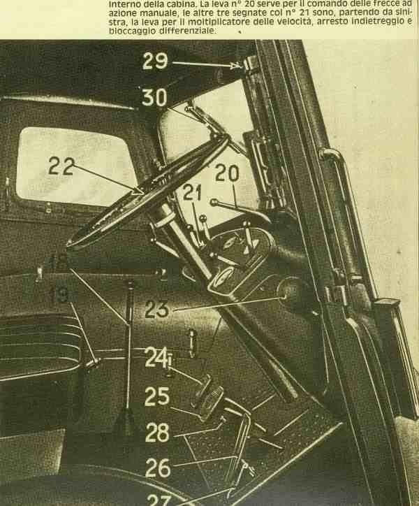 Alfa Romeo - 800RE (Military vehicles) - history, photos, PDF broshures