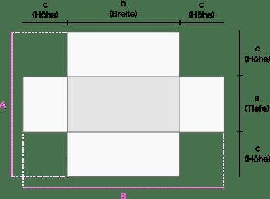 Schachteln Basteln Teil 2 Wurfel Und Quader Bunte Galerie Schachteln Basteln Basteln Schachteln