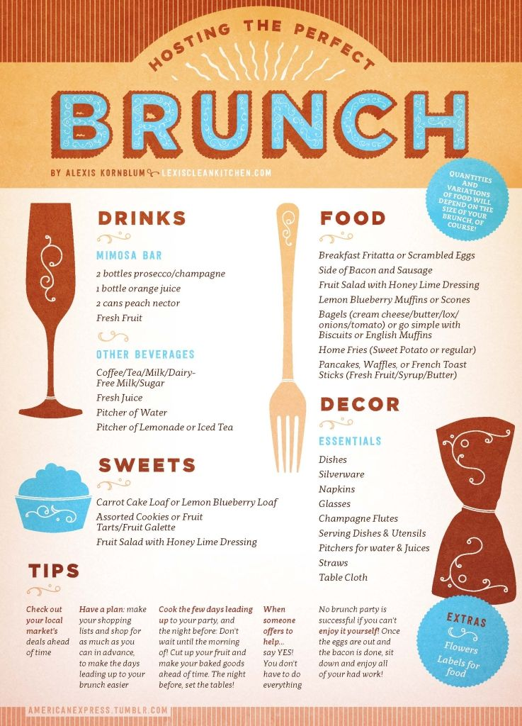 hosting the perfect brunch alexiskornblum mimosa brunch mothers day brunch menu christmas brunch