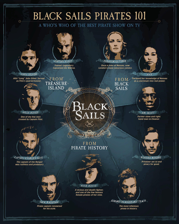 Black Sails Pirates 101 Starz Black Sails Starz Black Sails Sailing