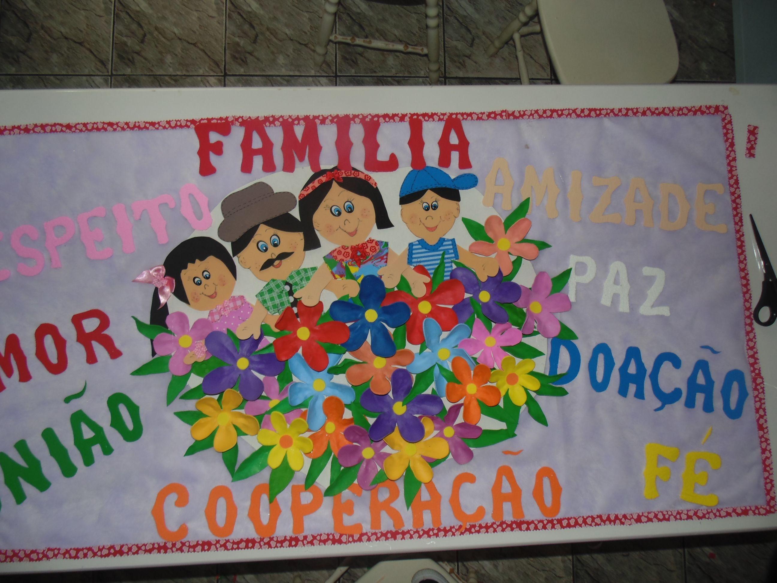 Como Organizar Uma Festa Da Familia Na Escola Final De Ano: PAINEL SOBRE O DIA DA FAMÍLIA NA ESCOLA,QUE FIZ PARA UMA