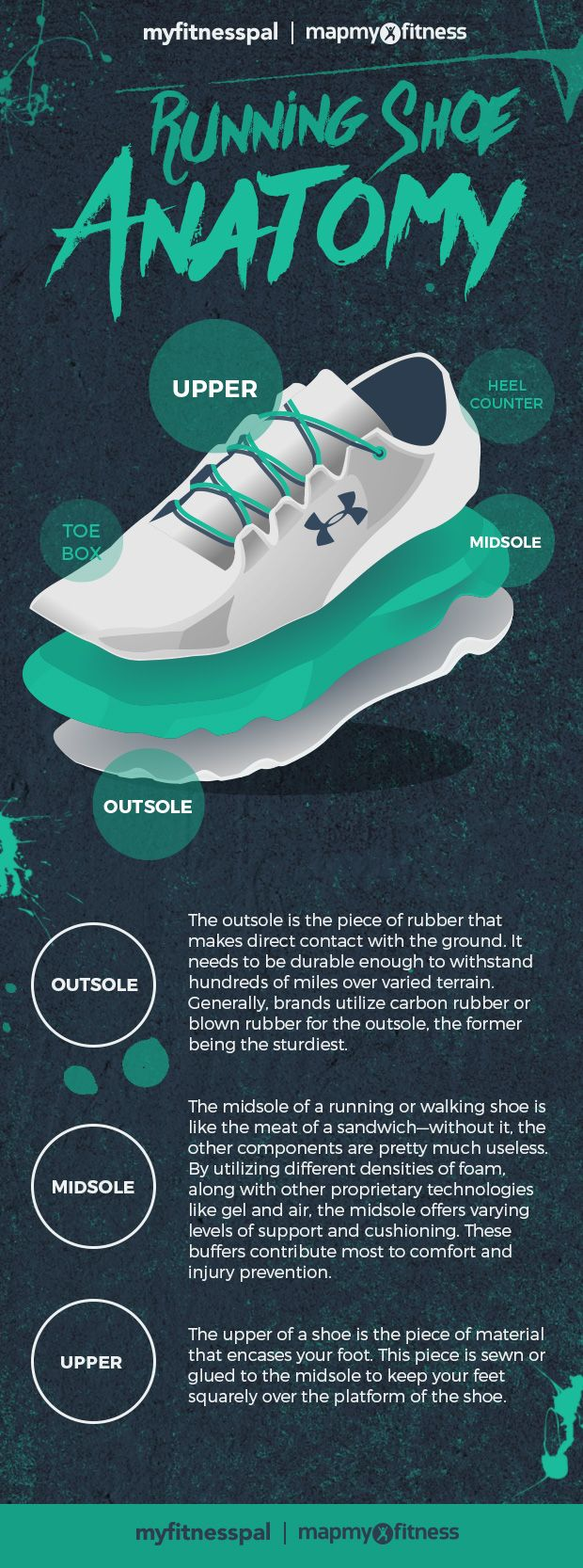 How to Pick the Best Running + Walking Shoes for You | Sports ...