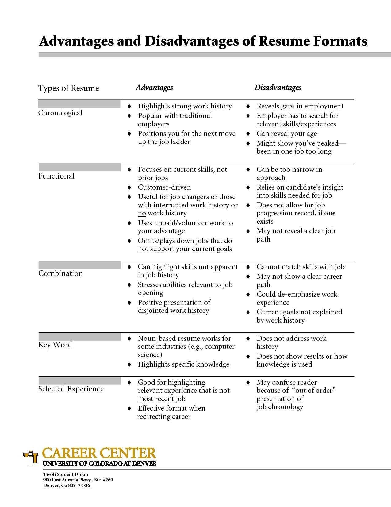 Top Resume Format Resume format, Types of resumes