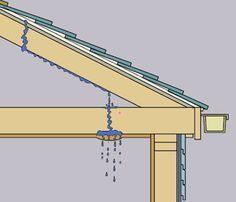How To Find A Roof Leak Roof Leak Repair Leaking Roof Roof Repair Diy