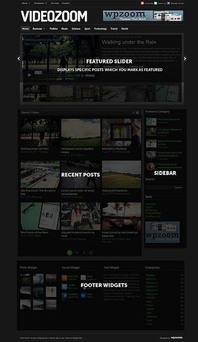 Descripción del tema Un diseño ideal para crear sitios web sobre ...