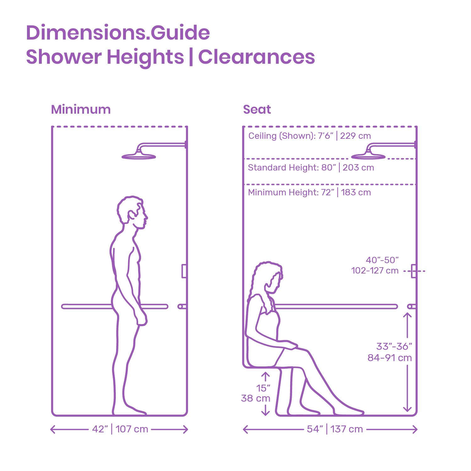 Shower Heights | Clearances