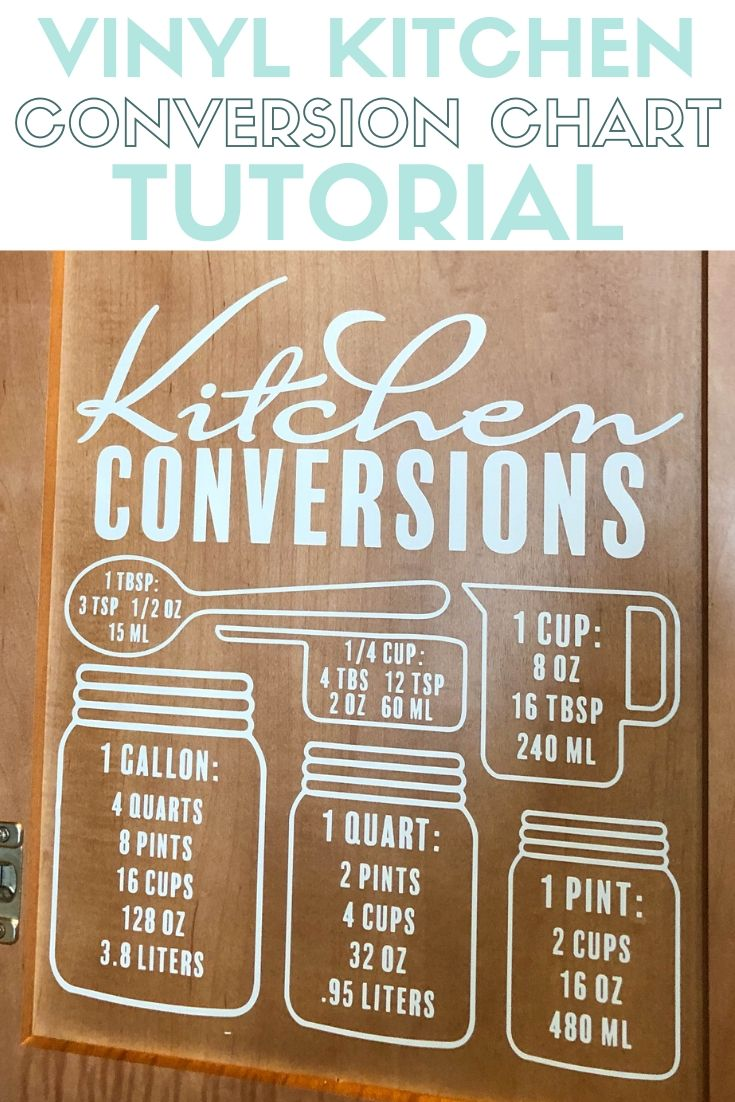 How to Use a Kitchen Conversion Chart SVG Kitchen