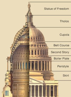 US Capitol Dome Restoration Project Frequently Asked Questions - copy capitol blueprint springfield illinois