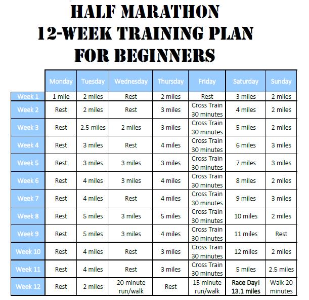 12 week half marathon training plan training plans. Black Bedroom Furniture Sets. Home Design Ideas
