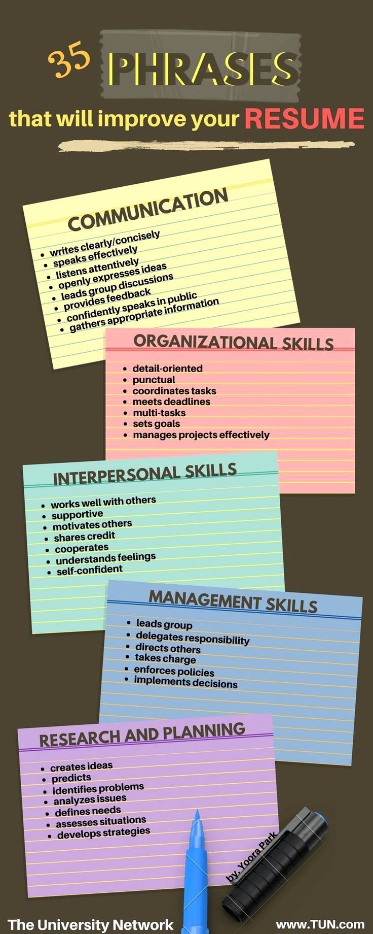 80+ very nice professional management in 2020 Job resume