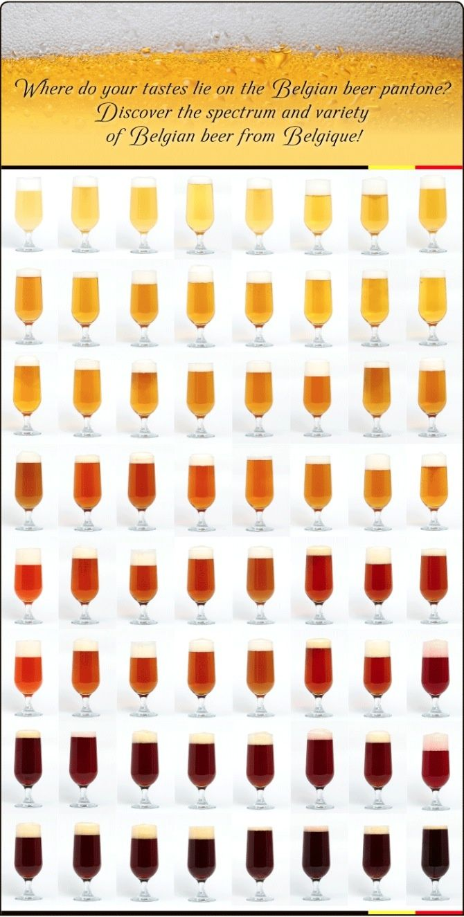 The Belgian Beer Colour Spectrum by Belgique - Where do you lie ...