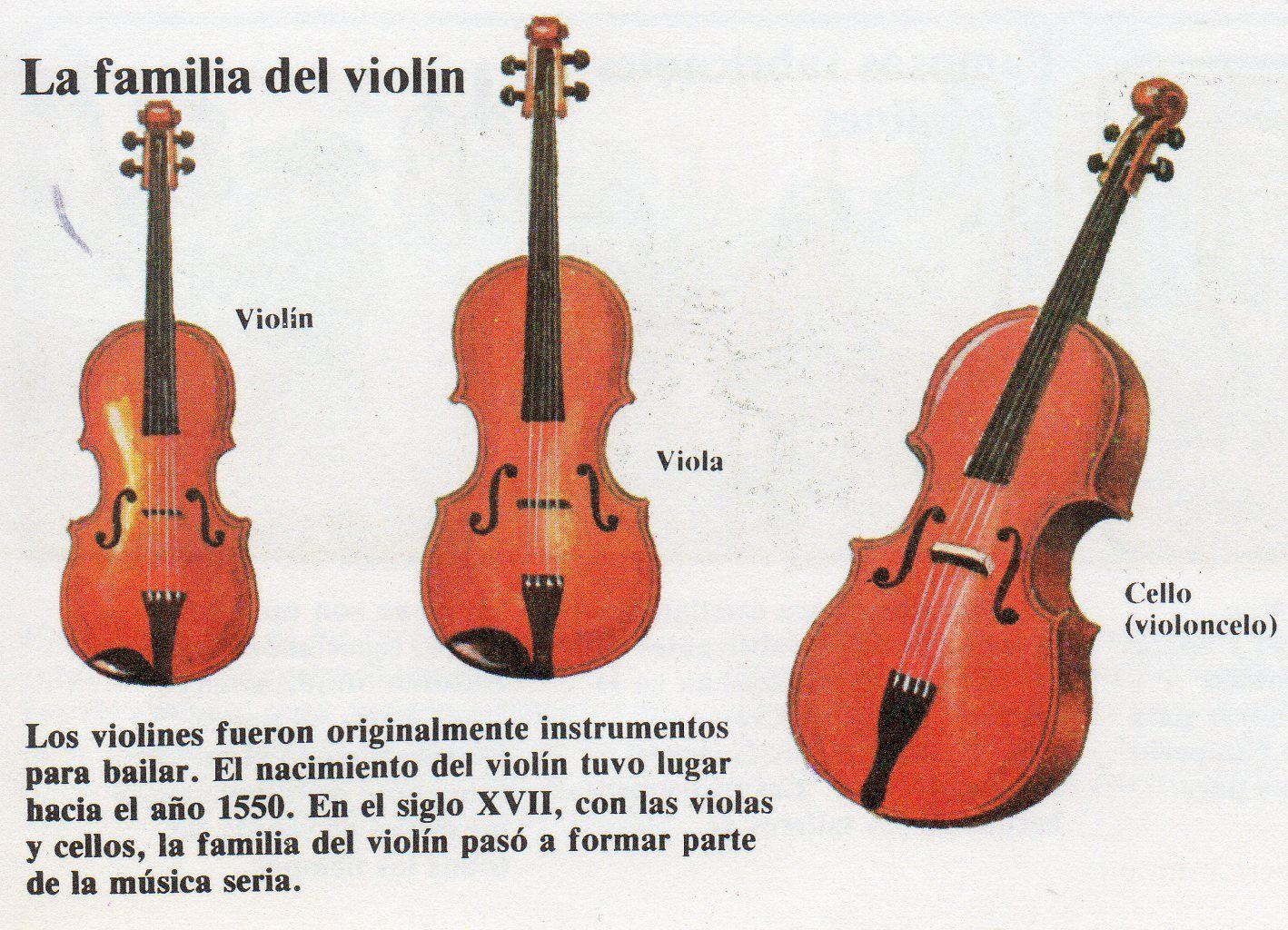 Los Violines Fueron Originalmente Instrumentos Para Bailar El Nacimiento Del Violín Tuvo Lugar Hacia El Año 1550 En El Violines Cellos Historia De La Musica