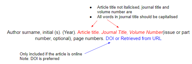 How To Cite Sources In Apa Citation Format Mendeley Citation Format Quotes Apa Format Reference Page