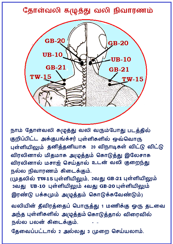 Acupressure for Chronic Low Back Pain Symptoms
