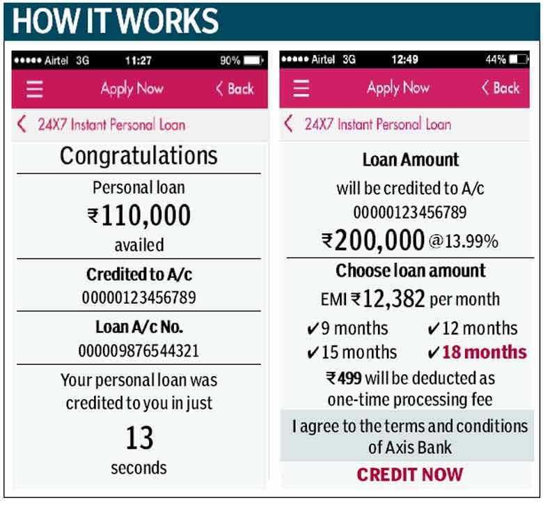 Axis Bank Personal Loans Through Mobile App Personal Loans Loan Credit Agencies