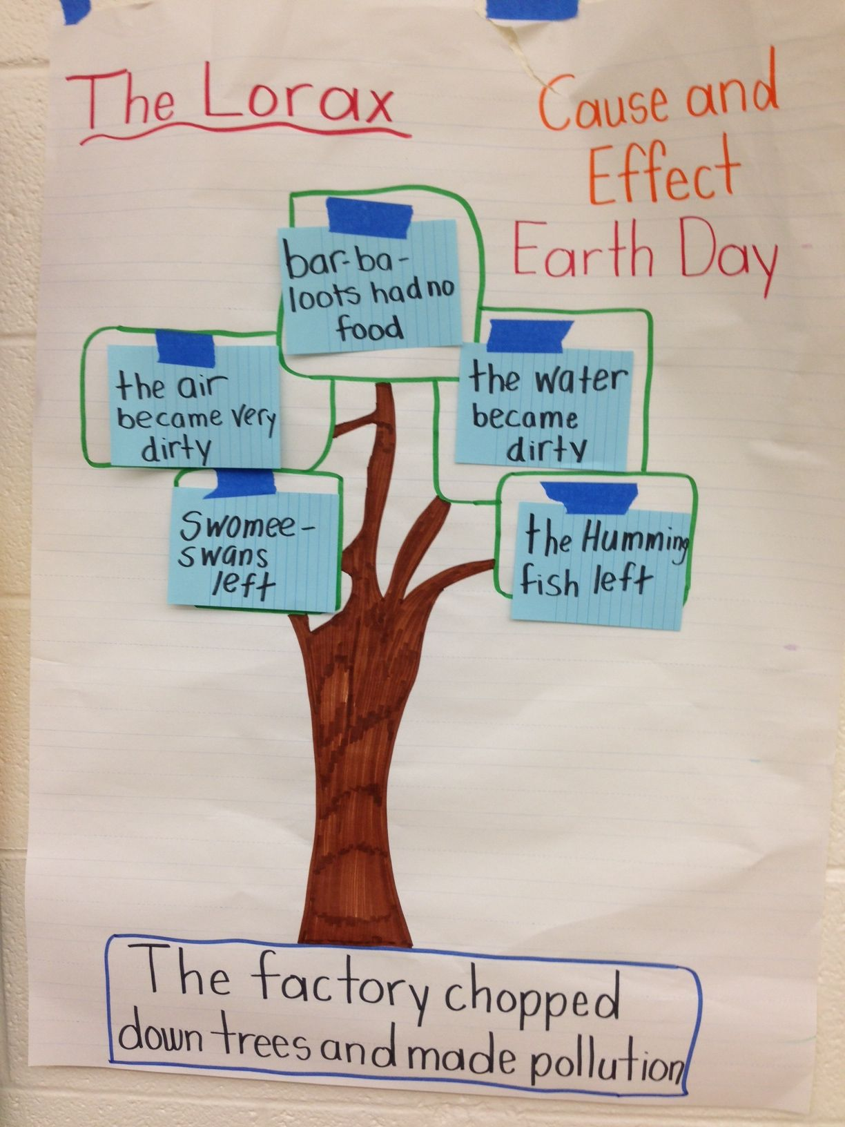 Cause and Effect: The Lorax by Mr. Suppa | Anchor Charts | Pinterest ...