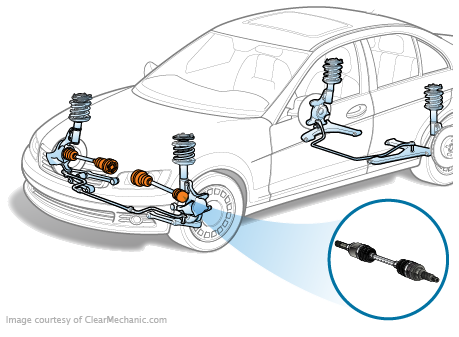 Cv Axle Replacement Cost >> Honda Accord Cv Joint Replacement Cost Estimate Repair