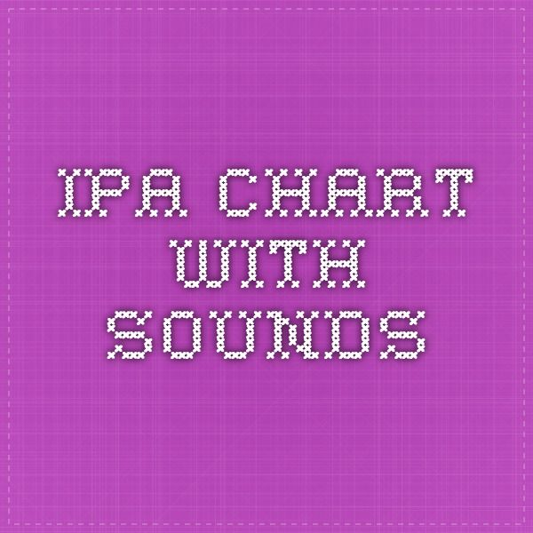 Ipa Chart With Sounds  Foreign Language Teaching