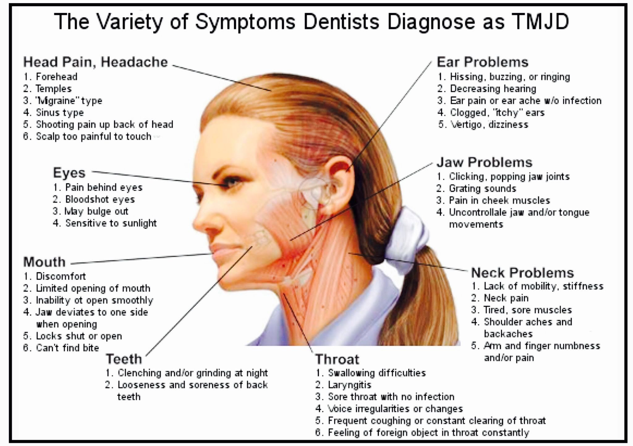 Are You A Candidate For A Professional Night Guard Call Us 971 6 5562966 Floridaden Tmj Headache Temporomandibular Joint Temporomandibular Joint Disorders