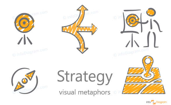 illustrating strategy in a presentation how to visualize a concept