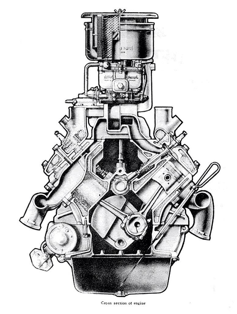 Flathead drawing | Willys jeep, Ford, AutomotivePinterest