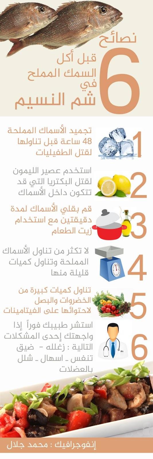 مدونة محلة دمنة 6 نصائح قبل أكل السمك المملح في شم النسيم إنفوجرافيك Infographic Aic Qoutes