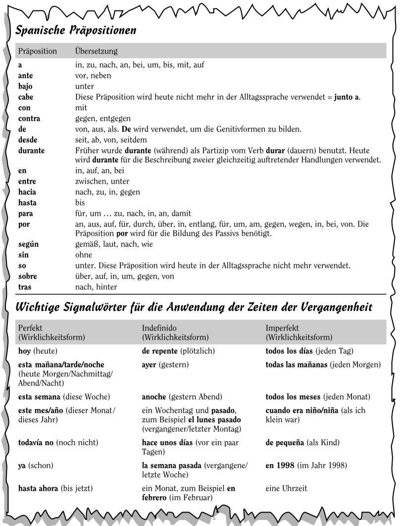 Pin Von Yvonne Herweg Auf Spanisch Lernen In 2020 Spanisch Lernen Genitiv Lernen