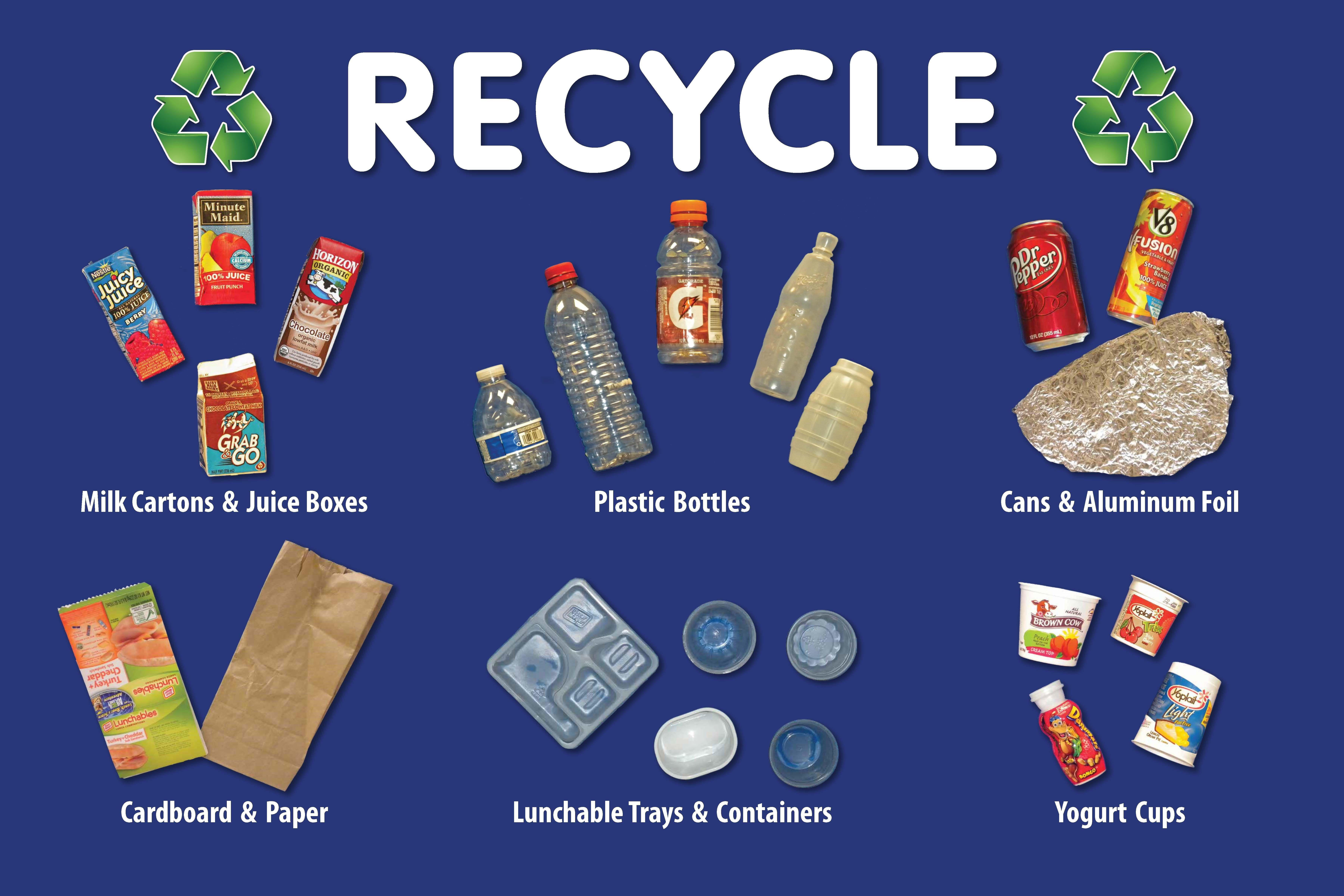 Recycling Poster Kindergarten