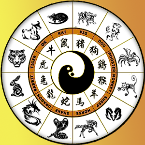 march in chinese horoscope