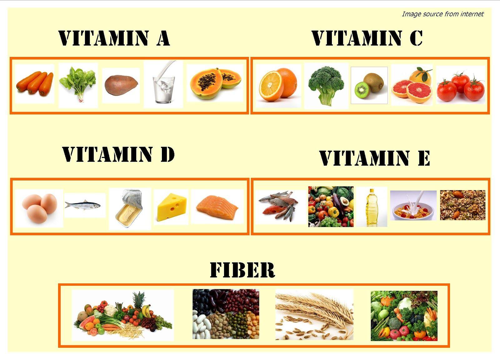 Vitamins in my food Vitamin a foods, Anti oxidant foods