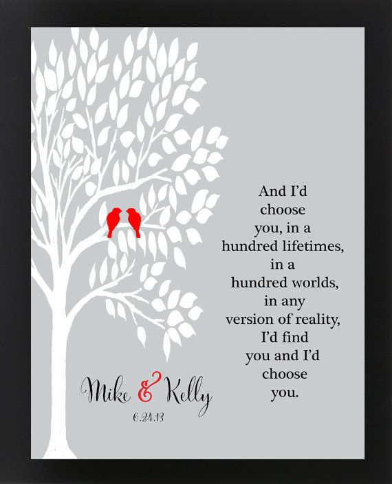 Wedding Anniversary Gifts For Husband Ideas: Anniversary Gift For Husband-Personalized Wedding Gift