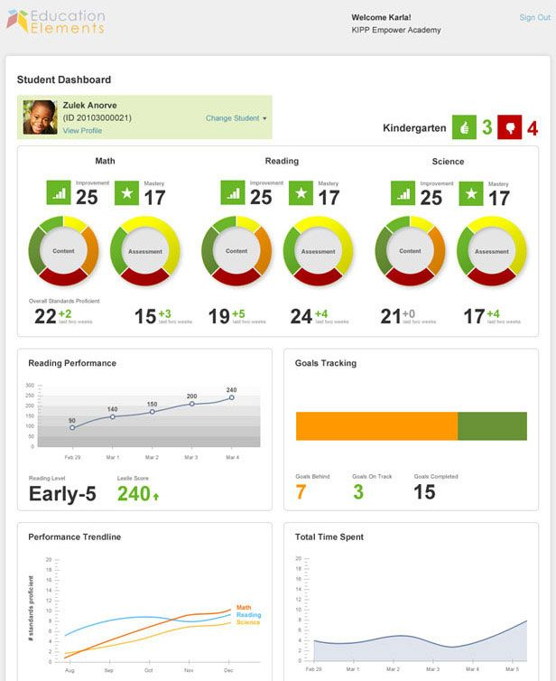 Education-Elements-Student-Dashboard-2.jpg (616×754)