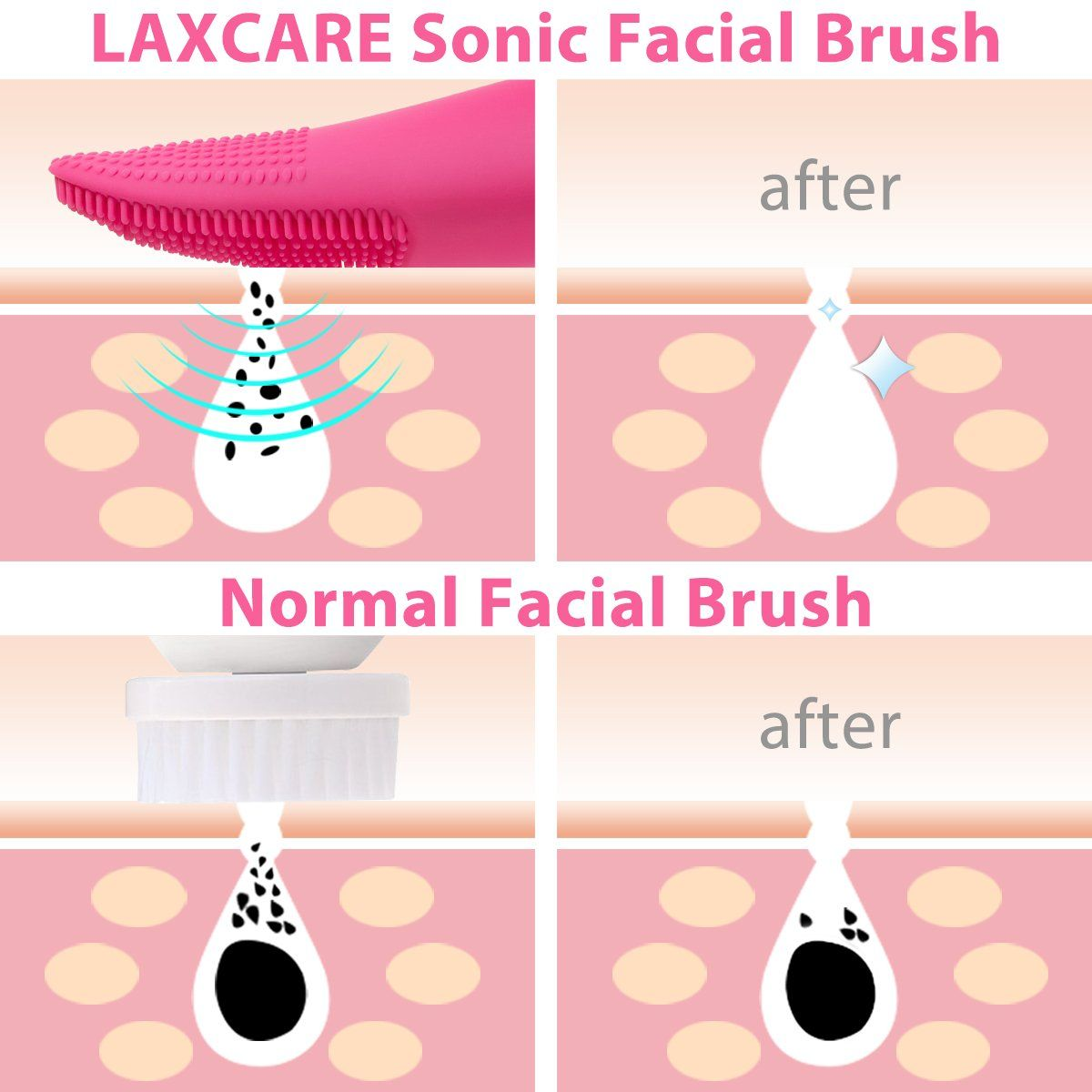 Sonic Face Brush Laxcare Waterproof Facial Cleansing Brush With 7 Speeds Thermal Spa For Gentle Exfolia Facial Cleansing Brush Cleansing Brush Facial Cleansing