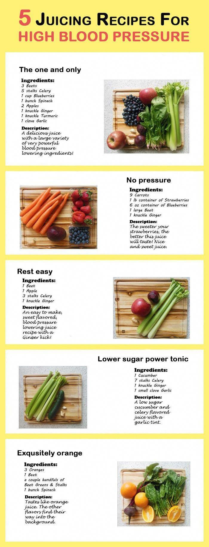 How To Get Rid Of High Blood Pressure Permanently
